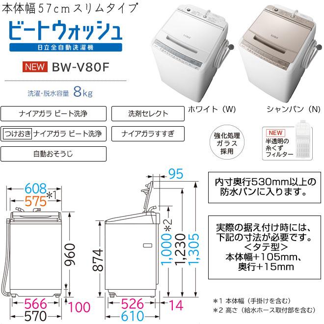 ウォッシュ v80e ビート bw