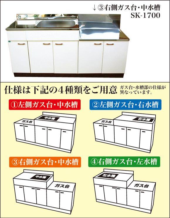 新築 SK-1700 ガス台・流し台一体型 調理台 1700幅タイプ 台所 一人暮らし 収納 リフォーム