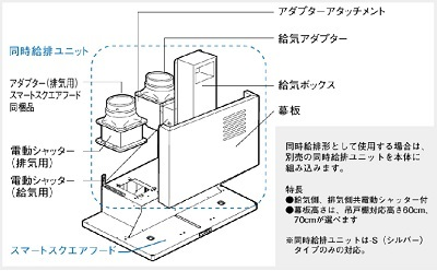 【FY-MSH756D-S】パナソニック スマートスクエアフード用同時給排ユニット 【panasonic】
