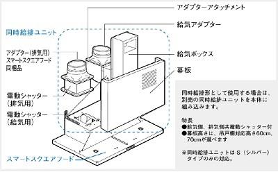 【FY-MSH966D-S】パナソニック スマートスクエアフード用同時給排ユニット 【panasonic】