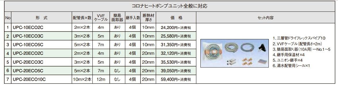 コロナ エコキュート用 高耐候性ヒートポンプ配管セット UPC-20ECO2C 配管長×数 2m*2本 VVFケーブル4m 簡易面取り器あり 継手4個 断熱材厚み20mm