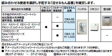【送料無料】LIXIL(INAX) CWA-66 リモコン自動洗浄ハンドル 流せるもん 振り向かずにラクな姿勢で便器洗浄。取付けもカンタンです