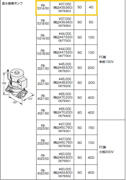 【地域により別途送料有】ノーリツ(NORITZ) 温水循環ポンプ PB-531A/50 FC製 単相100V 商品コード0676903