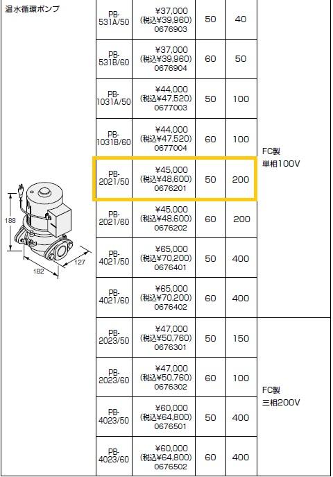 【地域により別途送料有】ノーリツ(NORITZ) 温水循環ポンプ PB-2021/50 FC製 単相100V 商品コード0676201