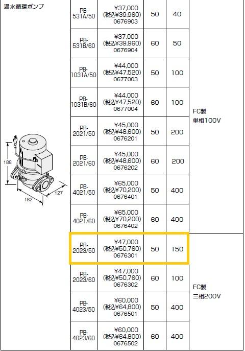 【地域により別途送料有】ノーリツ(NORITZ) 温水循環ポンプ PB-2023/50 FC製 三相200V 商品コード0676301