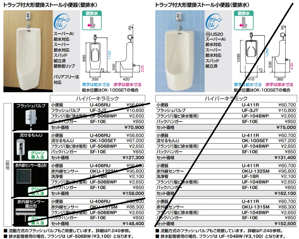 【送料無料】LIXIL U-406RU+OK-100SET+UF-506BWP+SF-10E トラップ付大形壁掛ストール小便器(壁排水)