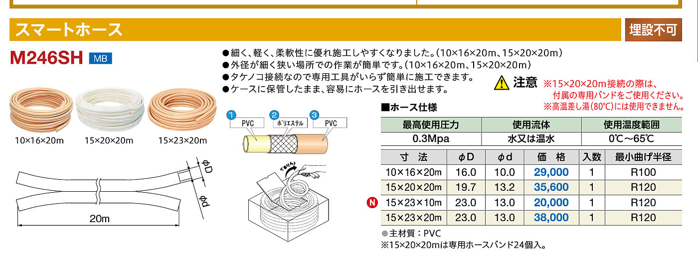 ミヤコ スマートホース M246SH 10×16×20M