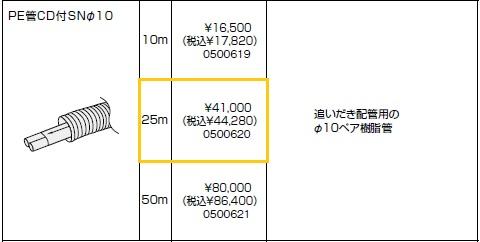 ノーリツ(NORITZ) PE管CD付SNφ10 20m 商品コード0500620