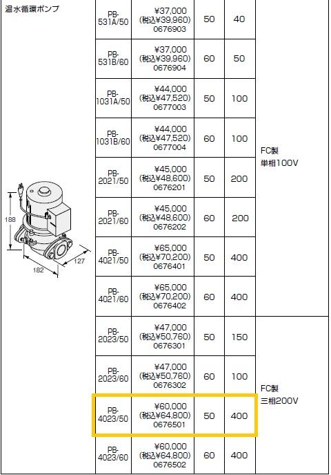 ノーリツ(NORITZ) 温水循環ポンプ PB-4023/50 FC製 三相200V 商品コード0676501