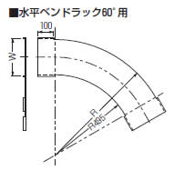 【P】【代引不可】【個人宅配送不可】未来工業 SRA-CH60-30 1枚 アルミカバー 水平ベンドラック60°用 幅30タイプ アルミ製 [MR13799]