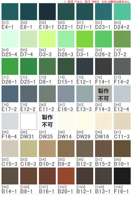 "datchiboipeinto(水性涂料)墙纸专用的""小孩房""2-3分tsuya·夸脱罐0.9L(约5m2分)(1个学分) ※ 厂商直递商品"