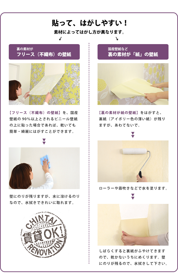 Kabegamiyahonpo imports exclusive wallpaper powder easy - Easy peel off wallpaper ...