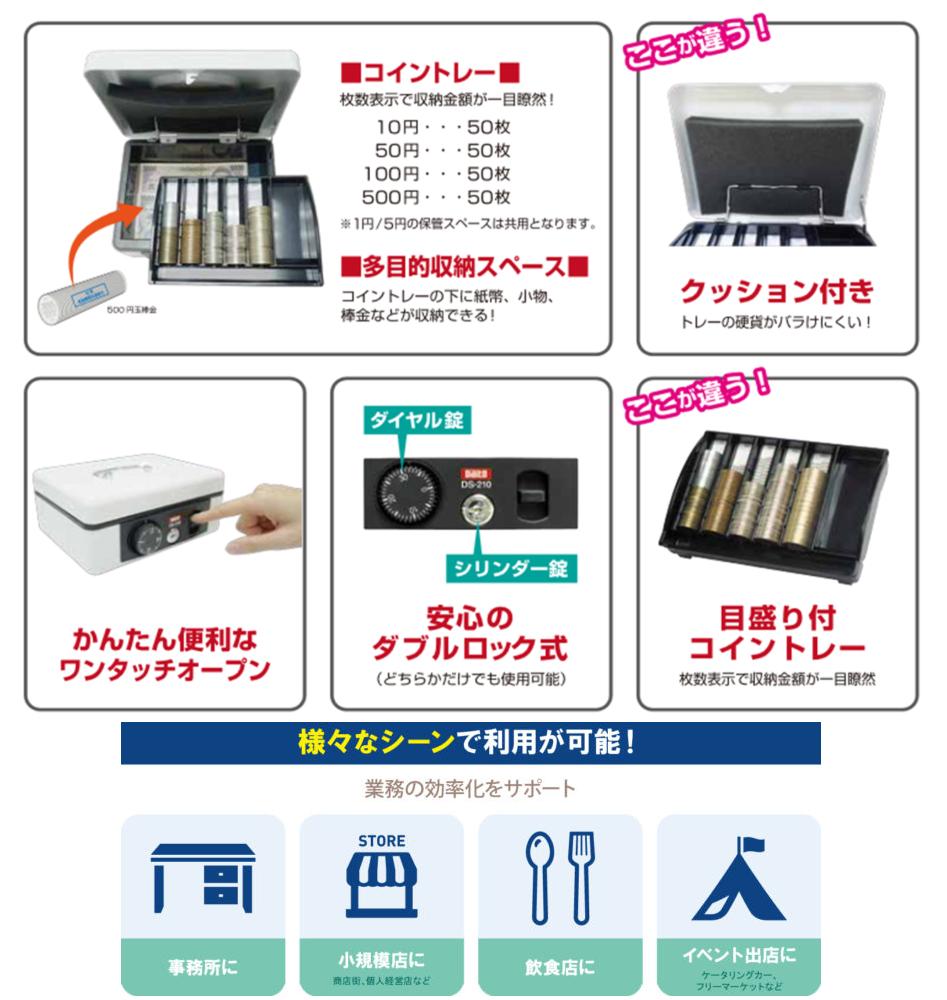 新作 (セット)(紙幣計数機) ホワイト+コインカウンターCC-300 ...