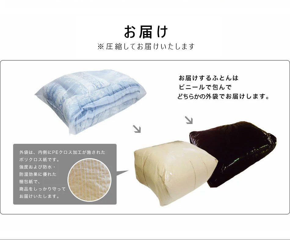 Recommended Mattress