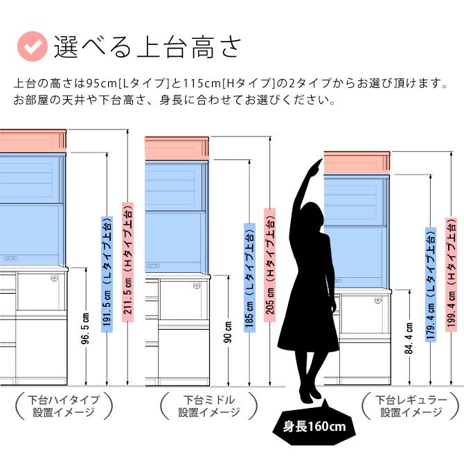 モアαモアアルファ(奥行45cmタイプ)レギュラータイプ幅160cmオープン用上台引き戸収納棚+家電収納高さ95cm