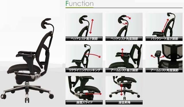送料無料 オフィスチェア パソコンチェア ハイバック オットマン付き エルゴヒューマン ゲーミングチェア デスクチェア 机 椅子 おしゃれ 高級 体にフィット 疲れにくい 高機能チェア 回転 メッシュ 腰痛 腰痛軽減 EHP-LPL 肘付き 椅子 キャスター付き(キャッシュレス)