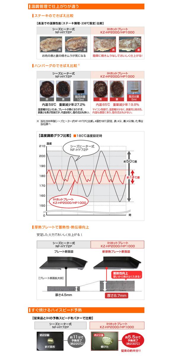 松下(Panasonic)IH电烤盘KZ-HP1000-K
