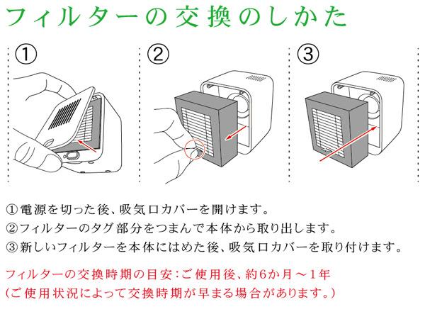 トップランド(TOPLAND) USBパーソナルエアクリーナー 交換フィルター M7075 空気清浄機 卓上 オフィス デスク おしゃれ 替えフィルター 交換用