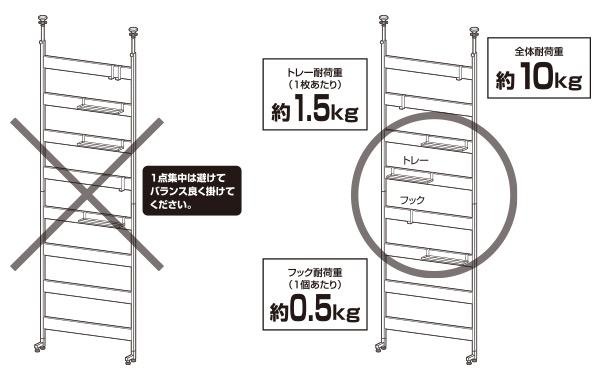 つっぱり 壁面 ハンガーラック 幅40cm RTR-4120 ラダーシェルフ ディスプレイラック 突っ張りパーテーション 間仕切り 壁面ディスプレイ スクリーン  山善/YAMAZEN/ヤマゼン