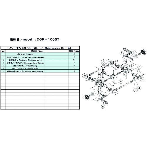 アルバック機工(株) ULVAC DOP-100ST用メンテナンスキット DOP-100ST_MAINTENANCEKIT 【DIY 工具 TRUSCO トラスコ 】【おしゃれ おすすめ】[CB99]