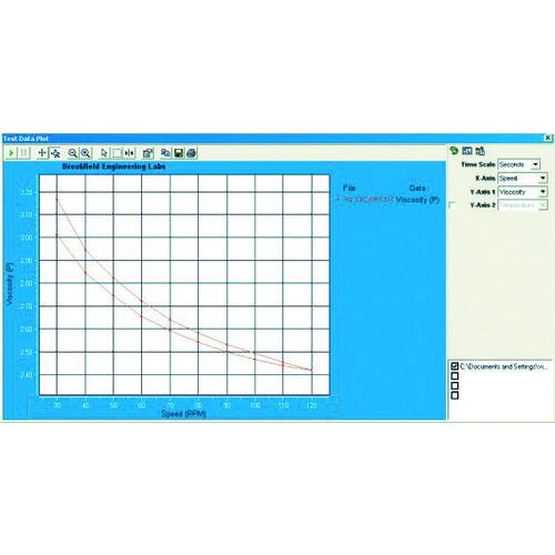 ブルックフィールド ソフトウエア ウインギャザーSQ DV-3004 【DIY 工具 TRUSCO トラスコ 】【おしゃれ おすすめ】[CB99]