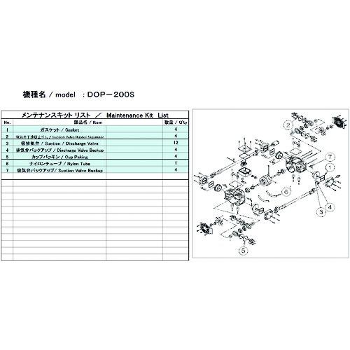 アルバック機工(株) ULVAC DOP-200S用メンテナンスキット DOP-200S_MAINTENANCEKIT 【DIY 工具 TRUSCO トラスコ 】【おしゃれ おすすめ】[CB99]