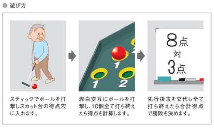 【介護施設用レクリエーション用具】スカットボールセット(NH4100) 羽立工業 【メーカー直送品】