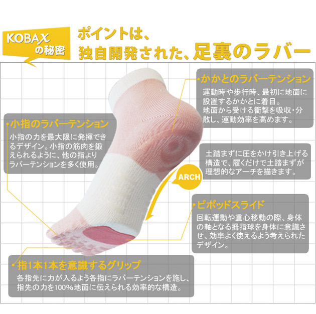 达 3! KOBAX 科瓦奇高性能运动袜木克己生产棒球足球高尔夫远足