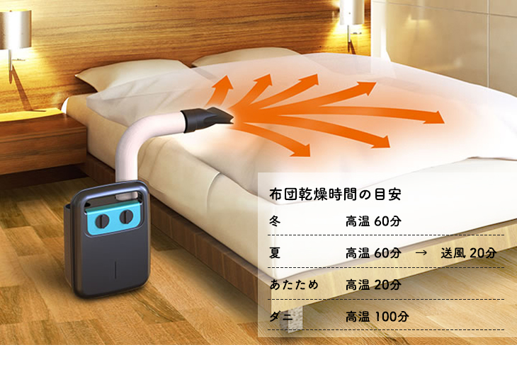S Cubism 4 Futon Dryer Sfd 010 Rd Nv Gm Red Navy Cancer Metallic Drying Pollen Shoes Dehumidification Laundry Newitem
