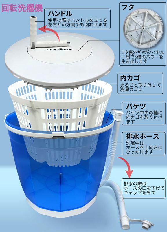 一人暮らしやアウトドア時にも大活躍ポータブルバケツハンドルウォシュ洗い&脱水がコノ1台で小さくたってちゃんと洗える小型コンパクト手動洗濯機ホワイト×クリアブルー反復水流も回し方次第ハンドルを回すだけの操作も簡単