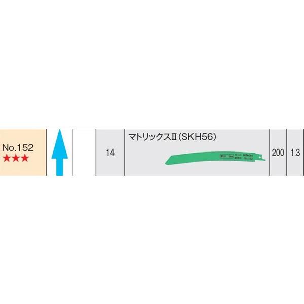 送料無料【日立】セーバソーブレード No.152 50枚入り マトリックス2 (SKH56) 湾曲ブレード 0000-4410 レシプロソー