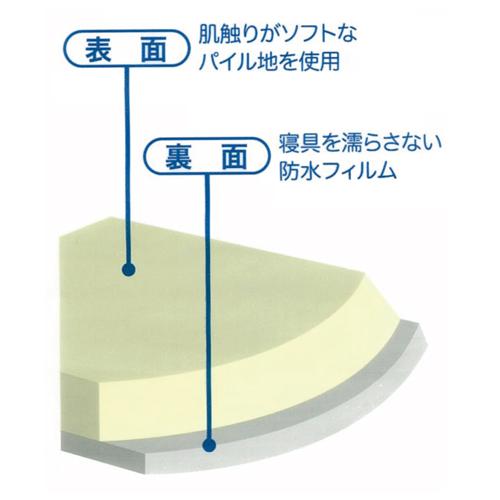 肌ざわりのソフトな防水シーツ ランキングTOP10 Fuji Home 爆買いセール WB7006抗菌防臭防水シーツグリーン フジホーム