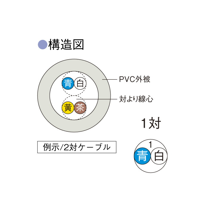 電線 35%OFF コード 条件付き送料無料 倉茂電工 KEK0.65×1P 電子ボタン電話用 売り込み 200m巻 株