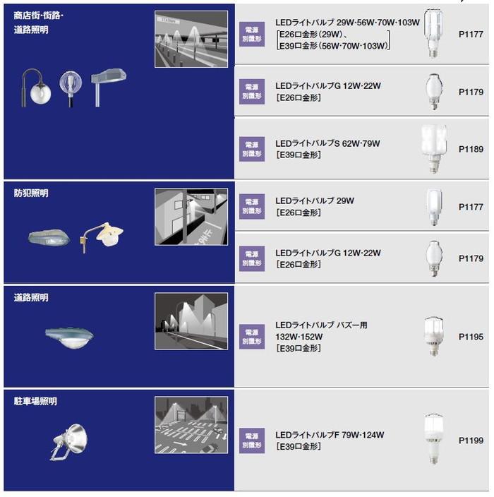岩崎電気 レディオックLEDアイランプSP-W 75W 昼白色 屋内専用 LDGS75N-H-E39/HBC