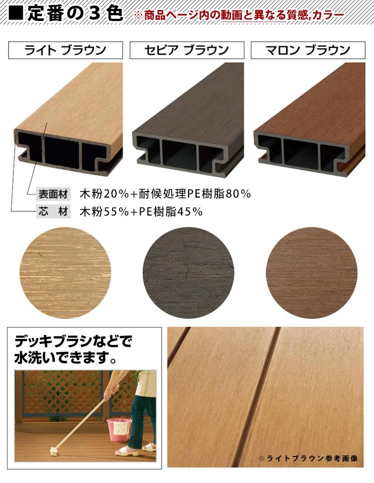 ウッドデッキ(樹脂/人工木)DIYにオススメのデッキ材料セット(デッキ材・ウッドパネル/束柱・足/ビス)腐らない人工木デッキは屋根をつけてお庭の洗濯物干し場に新築外構の施主支給品間口1.0間(1.8m)×出幅6尺(1.8m)送料無料05P01Oct16
