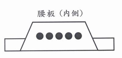 袴の腰板の裏側に刺繍をお入れします 袴 刺繍入れ《腰板 裏側 1文字約2cm角》11~20文字以内 舗 剣道着 名前入れ ネーム入れ 剣道 爆安