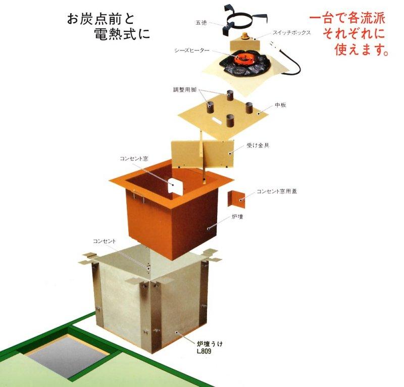 灰型シーズヒーター炉壇セット