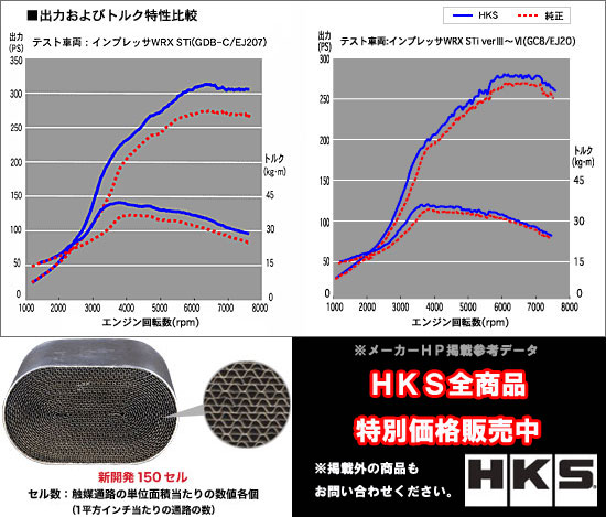 !! HKS metal catalyzer Impreza CBA-GVF/EJ257(2.5WRX A line sedan) for 33005-AF016