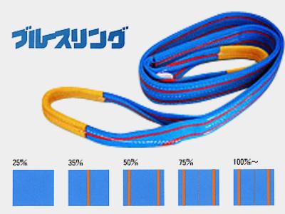ブルースリング 幅75mm 長さ6m<超高強力、テトロン原着糸使用!>