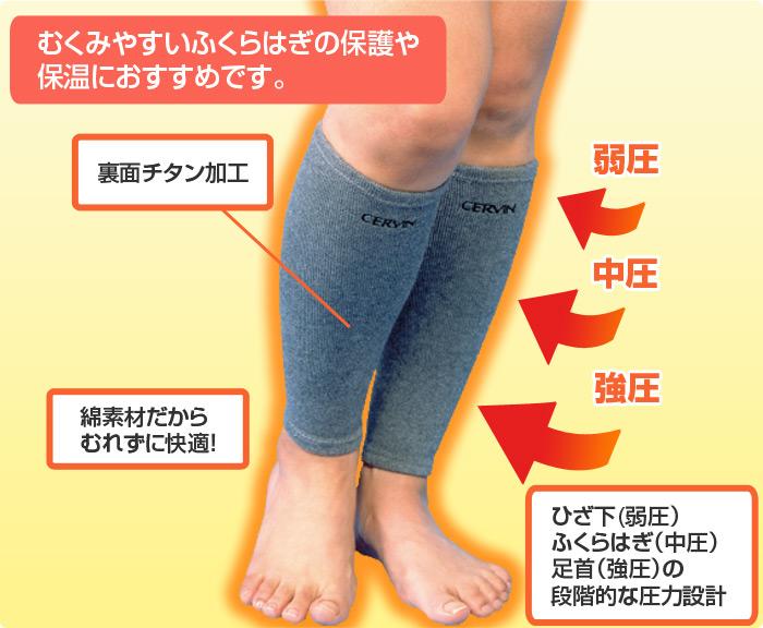 Titanium calf supporter 2 pair (1 set)