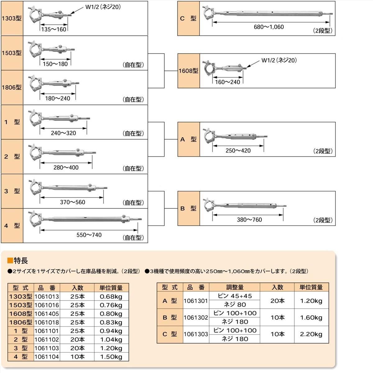 【国元商会 KS】 壁つなぎ [1303型] 25本