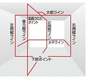 tajimatsurureza碳黑高汤器零KJY ZERO-KJYSET(+3把本体+受光的工具)