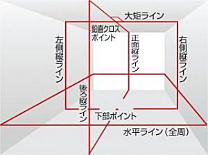 タジマレーザー墨出し器【TERAセンサー】ML10-KJCセット(本体+受光器+三脚)