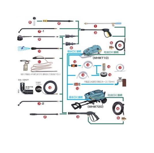 マキタ電動工具 高圧洗浄機MHW710/720用サイクロンジェットノズル AR00003383