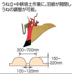 マキタ電動工具 ニューイエロー培土器(尾輪付き) A-49105