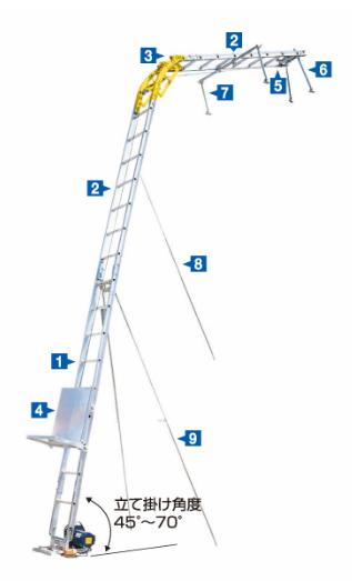 ハセガワ アルミ製瓦揚機 マイティパワー AL4-MD7T【メーカー直送品のため代金引換便はご利用になれません。】【※地域ごとに運賃別途見積となります】