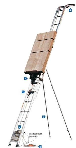 ハセガワ アルミ製ボード用荷揚機 マイティスライダー BS-480FX(4.80~3.20m) JS型荷台付【メーカー直送品のため代金引換便はご利用になれません。】【※地域ごとに運賃別途見積となります】