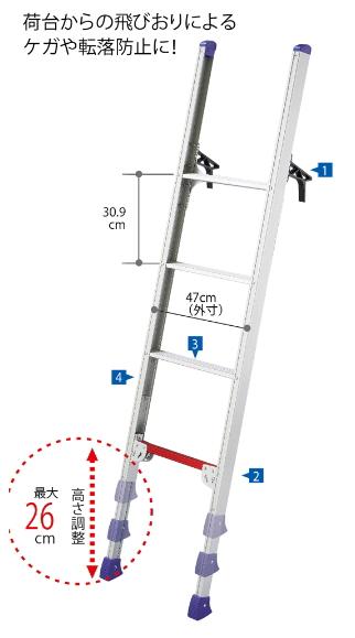ハセガワ トラック荷台昇降用はしご トラックステップ LM-14(1.66~1.93m)
