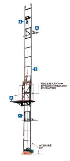 ハセガワ 荷揚機 マイティパワー TFB0-MD7-8【はしご全長8m】【メーカー直送品のため代金引換便はご利用になれません。】【※地域ごとに運賃別途見積となります】
