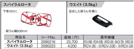 リョービ スパイラルロータ 2090216 RCV-3400・RCVK-4200・※RCV-330・※ACV-750・※RCV-26用